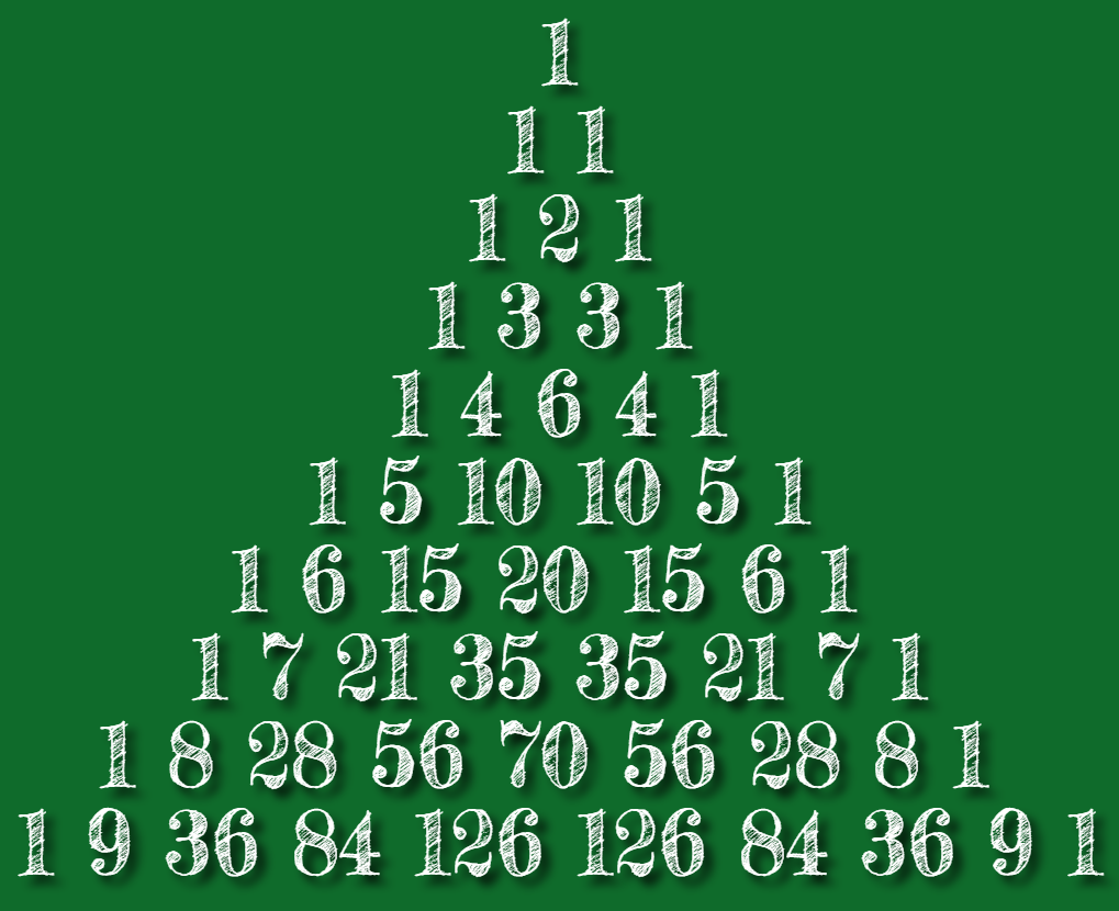 In this example, we create an image of binomial coefficients of Pascal's triangle. We use a Google font called Fredericka the Great and increase its size to 80 pixels. We draw white coefficients on a green background, making the padding of 15 pixels along the edges of the image. We add a shadow to the numbers and align them to the center.